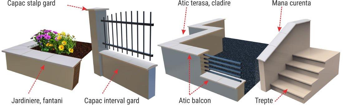 aplicatii-accesorii-gard-zid-terasa